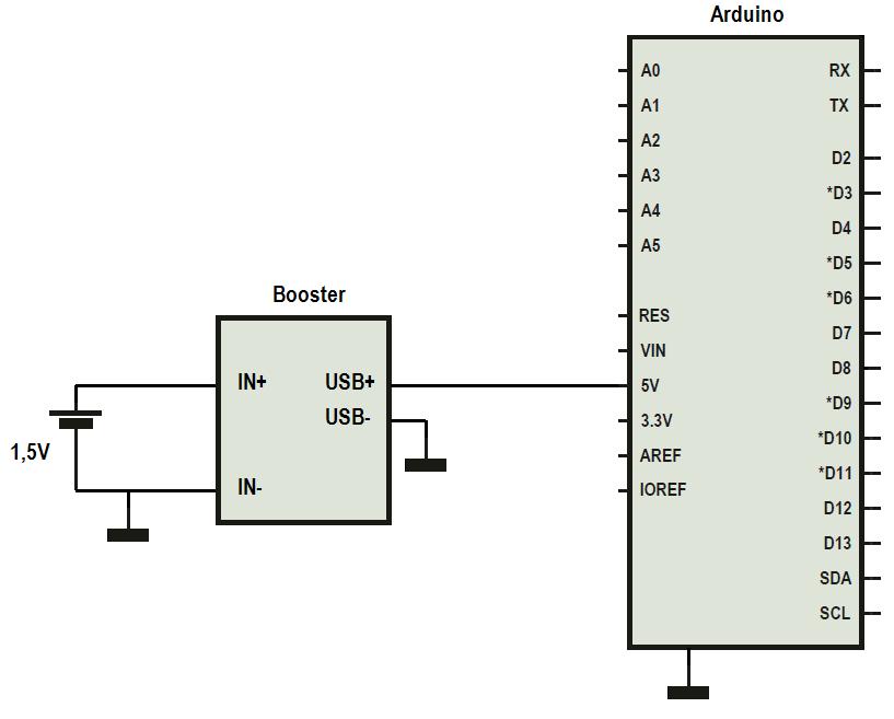 Arduino gevoed vanuit batterij